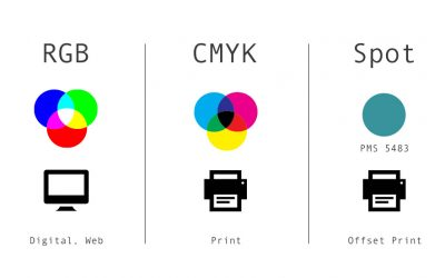 Colours Explained: RGB, CMYK and Pantone